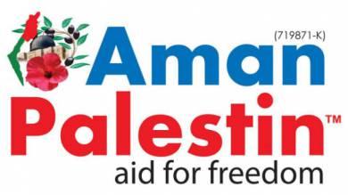 مؤسسة أمان فلسطين – ماليزيا